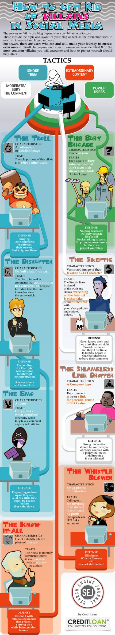 social media villains infographic