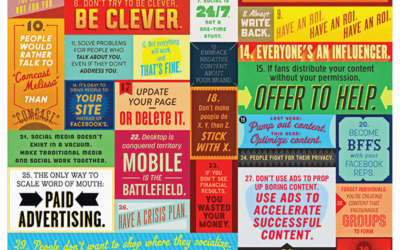 36 Super-Succinct Social Media Rules – One Sexy Infographic