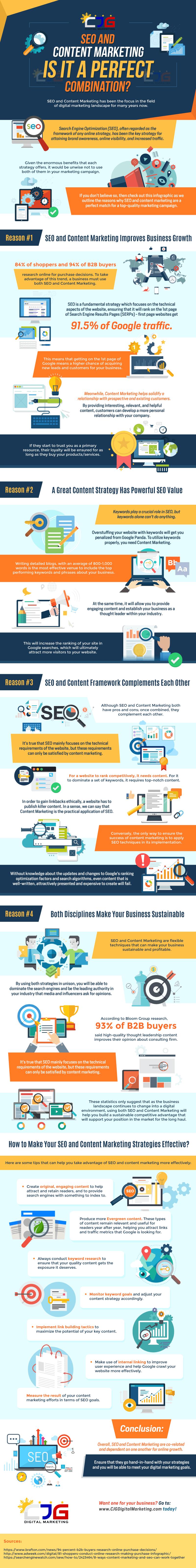 SEO and Content Marketing Atlanta