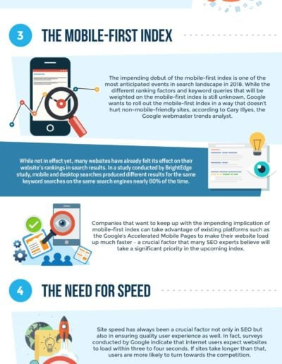 2018 SEO TRENDS AND IMPACT INFOGRAPHIC