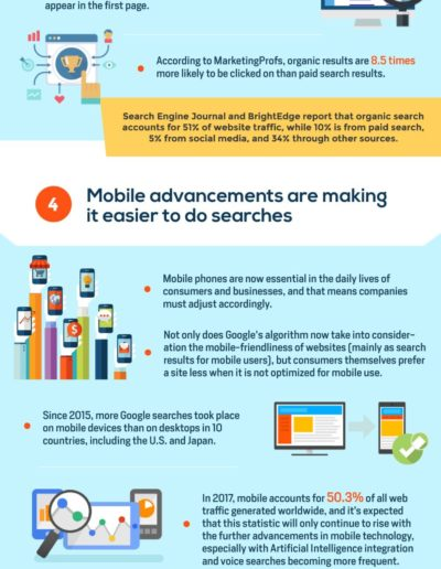 IS SEO DEAD INFOGRAPHIC