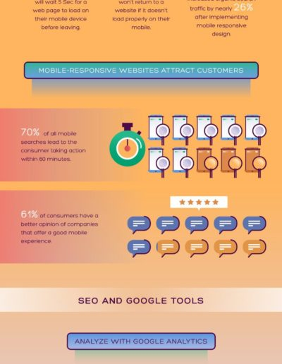 SEO FACTS FOR SMALL BUSINESS INFOGRAPHIC