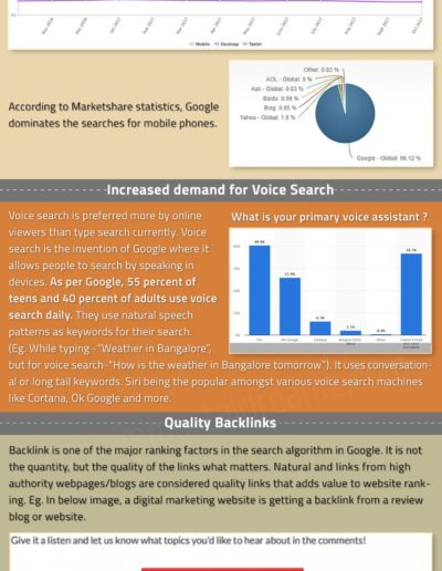 SEO IN 2018 - TRENDS INFOGRAPHIC