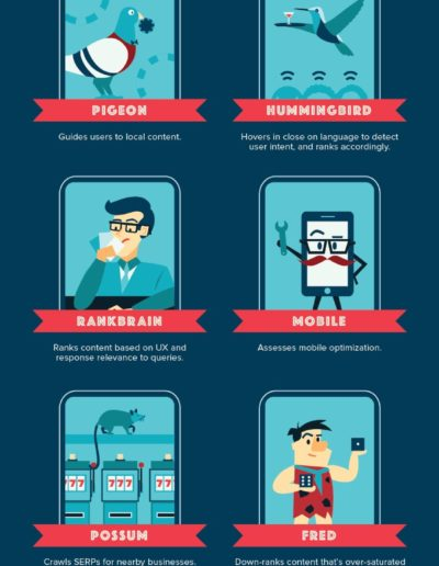 SEO IS GETTING HARDER INFOGRAPHIC
